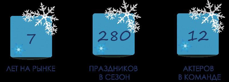 Ярославский вокзал заказать билет